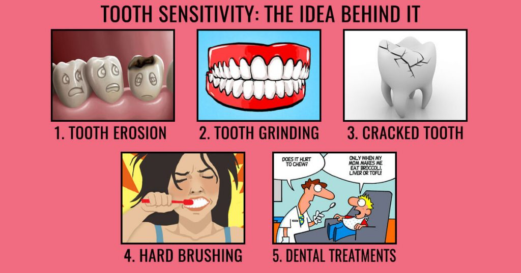 Tooth Sensitivity: The Idea Behind It